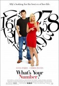 Anh Là Số Mấy (What is Your Number) (2011)